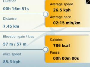 motor - new honda blade speed on GPS